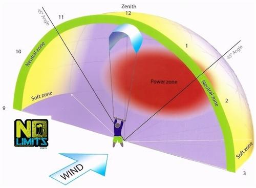 janela de vento